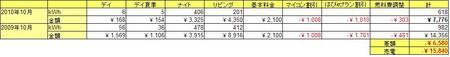 201010金額.jpg
