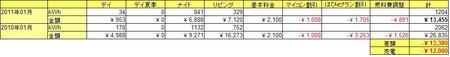 201101金額.jpg